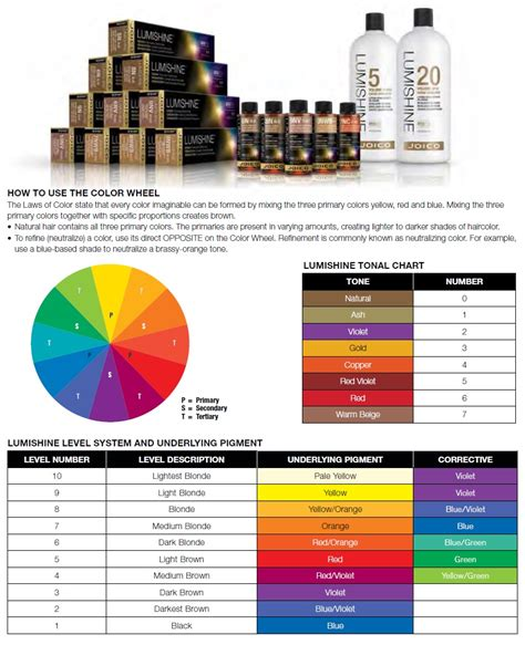 joico color chart vero hair color chart ayucar