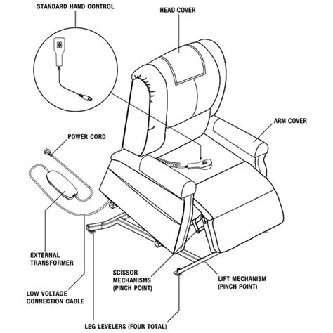 us supplies sells replacement parts for lift chairs