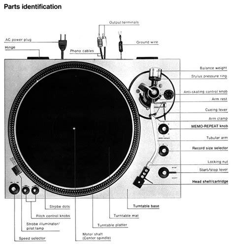 record player parts diagram technicssl 1610
