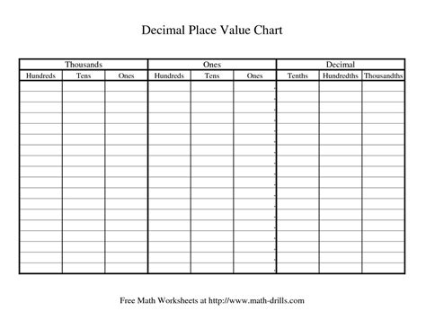 place value chart template place value table printable new calendar template site