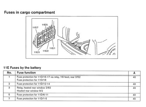 volvo v70 2002 wiring diagrams fuse panel carknowledge