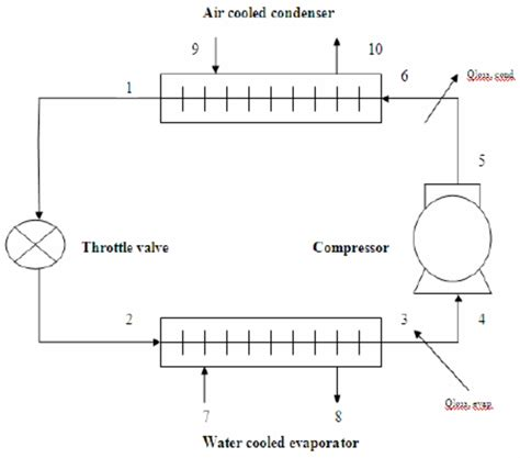 schematic diagram of refrigeration cycle wiring diagram