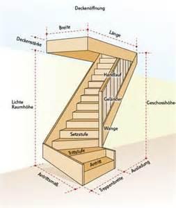 treppen fachbegriffe fachbegriffe im treppenbau treppe