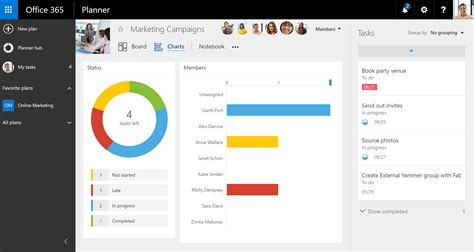 Office 365 Your Meeting Was Forwarded Yammer Strengthens Team Collaboration Through Integration