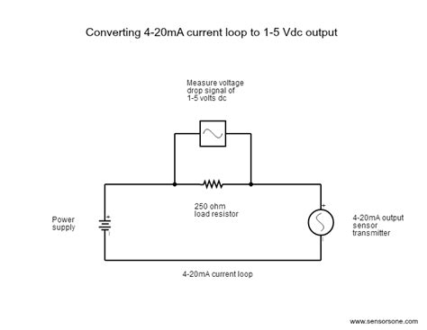 calculate resistor for 4 20ma 4 to 20 ma current loop output signal sensorsone