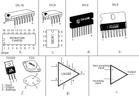 exles of integrated circuits integrated circuits