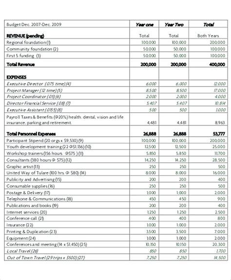 8 Non Profit Budget Template Docs Project Budget Template