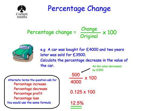 Percent Of Change Worksheet