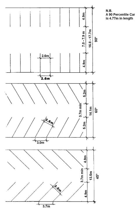 parking lot layout template parking lot layout template template
