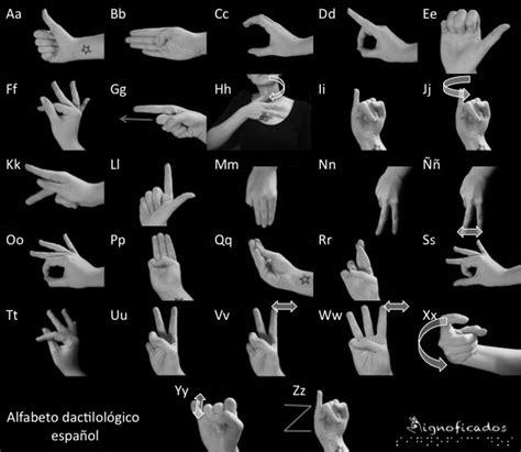 imagenes de simbolos satanicos con las manos signoticias signoficados signoficados es el resultado