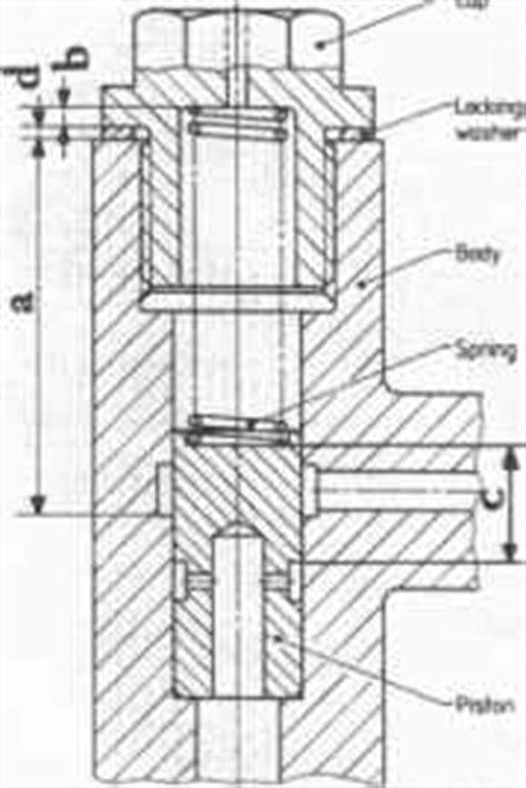 bench vice assembly engineering drawing car jack engineering drawing joshua nava arts