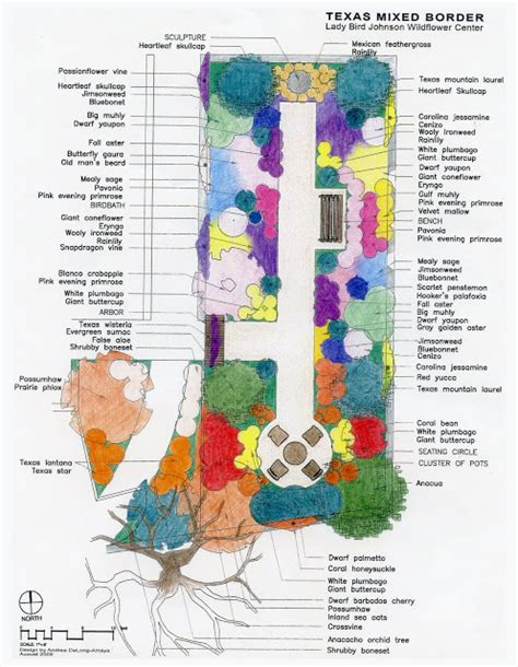 how to plan a cottage garden rock an cottage garden style