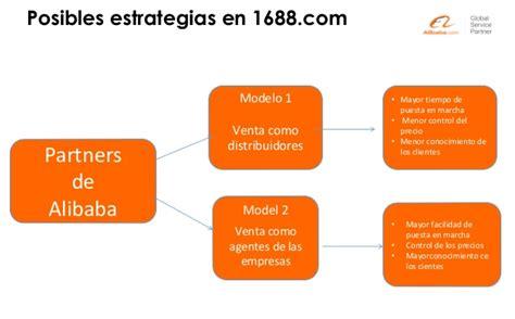 alibaba vs 1688 propuesta de valor de alibaba com para el mercado b2b