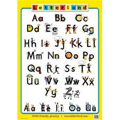 Letterland Worksheets by Letterland Preschool On