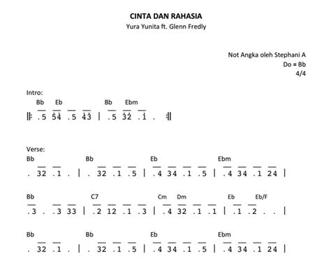 tutorial piano kun anta not angka lagu photograph belajar not angka