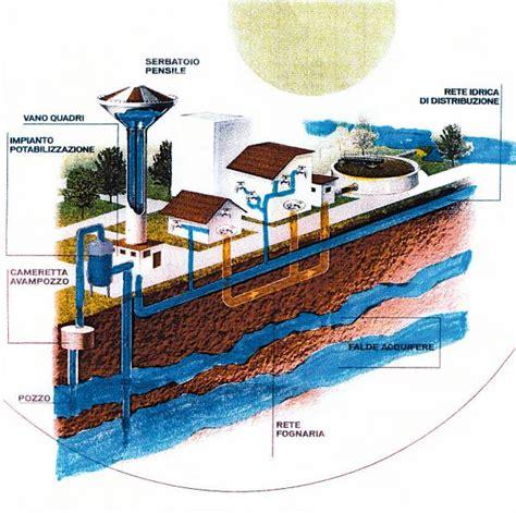 rubinetto centrale acqua informazioni utili depuratori acqua ad uso domestico e