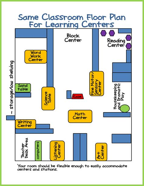 floor plan of a preschool classroom making the most of my small space differentiated
