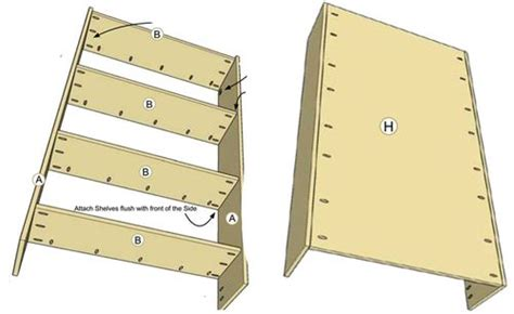 bookcase plans kreg jig 187 woodworktips