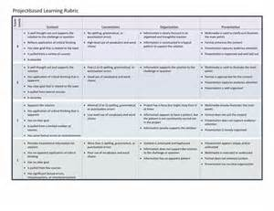 project based learning template project based learning rubric template for word 2013