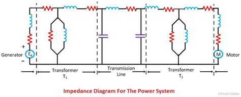 transformer impedance resistance reactance single line diagram of power system definition its meaning circuit globe