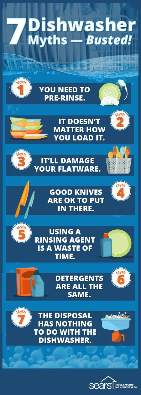 7 Misconceptions About Your Laundry by 17 Best Images About Appliance Maintenance Tips On