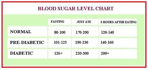 fasting glucose the four ways to diagnose diabetes fight diabetes