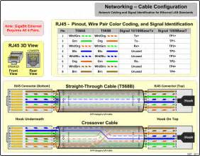 ethernet cable color code lan ethernet network cable nst wiki