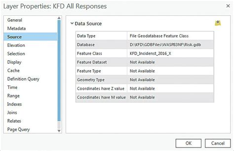 fix layout arcgis managing multiple layouts in arcgis pro arcuser