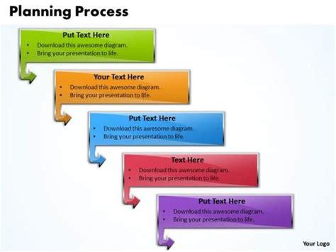templates from presentation process pics for gt procurement process diagram