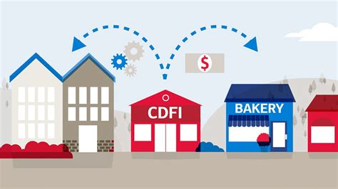 community bank of america bank of america investing in cdfis local loan centers