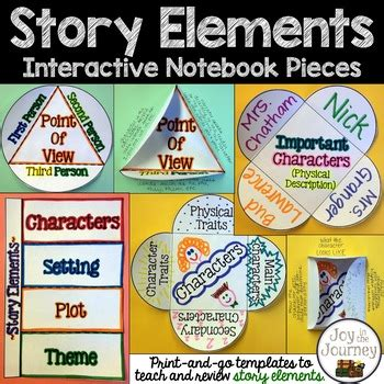 A Notebook Of Stories by Story Elements Interactive Notebook By In The Journey