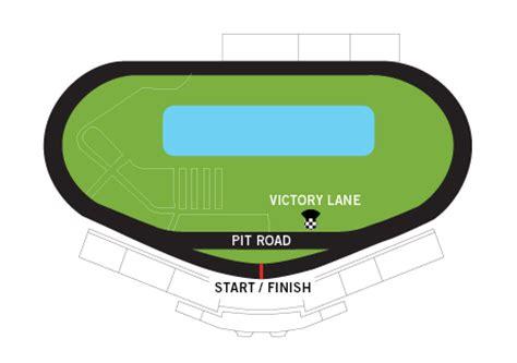 daytona track yahoo sports nascar daytona international speedway daytona fl