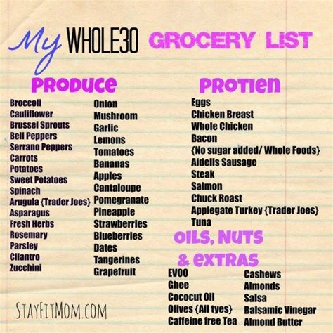 Whole 30 Detox Grocery List by 25 Best Ideas About 30 Day Cleanse On Fit 30