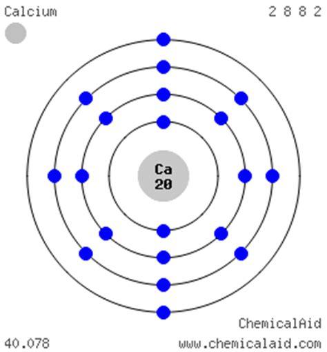 bohr diagram of calcium calcium ca