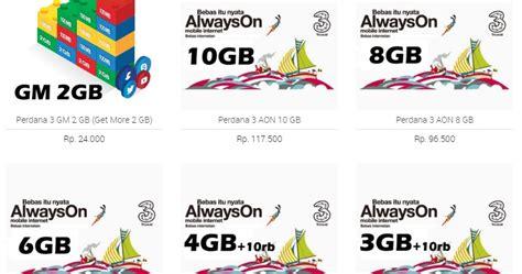Perdana 3 Tri Gm Get More 2 Gb 4 Gb 4g jual grosir kartu perdana voucher tri 3 three 33 gb paket terbaru 2016