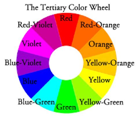 what is tertiary colors colour mixing westhoughton