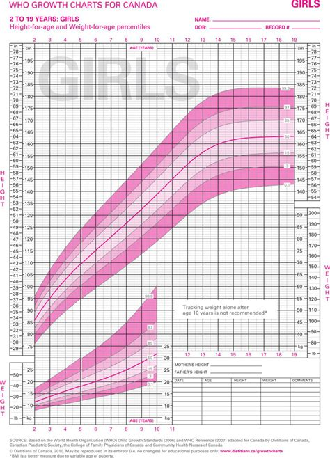 growing chart girls growth chart download free premium templates