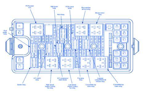 mustang bullitt  fuse boxblock circuit breaker diagram carfusebox