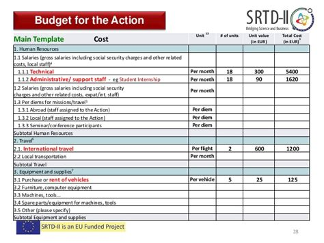 2nd Call Grants Presentation Office Furniture Budget Template