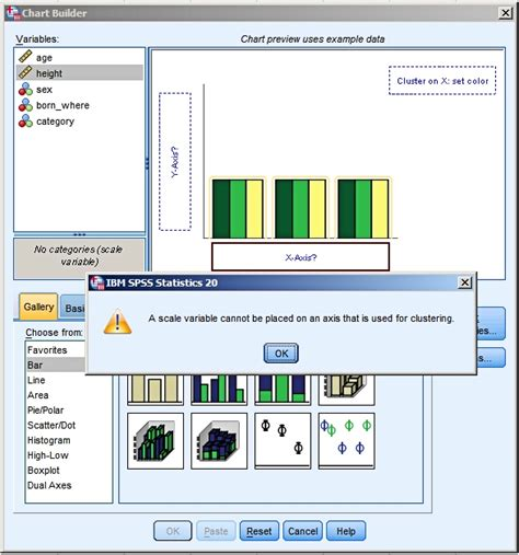 chart builder graphs in spss 20
