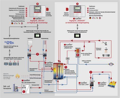 gas wr1 wiring diagram 30 wiring diagram images