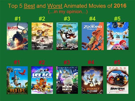 best animated movies 2017 top 5 best and worst animated movies of 2016 by jimation