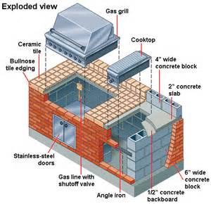 building a brick tile barbecue