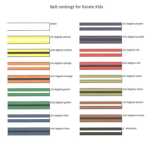 karate belt order of colors s karate belt rankings