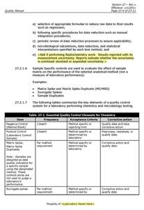 Laboratory Quality Manual Template by Assistance To Laboratories The Nelac Institute Tni