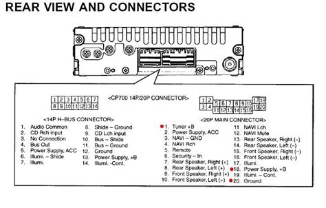 1996 honda civic radio diagram honda inspire 2 5 2000 12