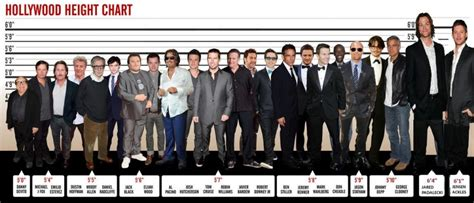 pilipino men celebrity height lenght wiki size queen a queer and pleasant danger