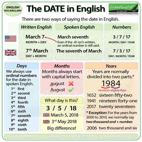 leer nuestra america pensamiento en linea gratis decir las fechas en ingl 233 s aprende ingl 233 s sila