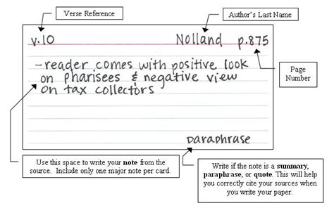 mla note card template using notecards to simplify research writing center
