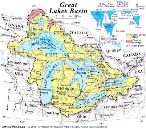 the great lakes map great lakes basin regional map
